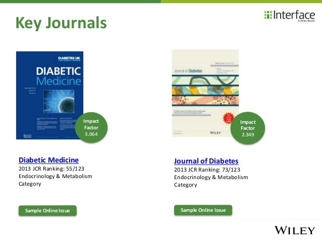 medical clinical research & reviews impact factor